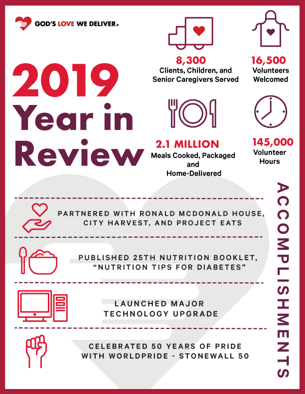 2019 year in review infographic
