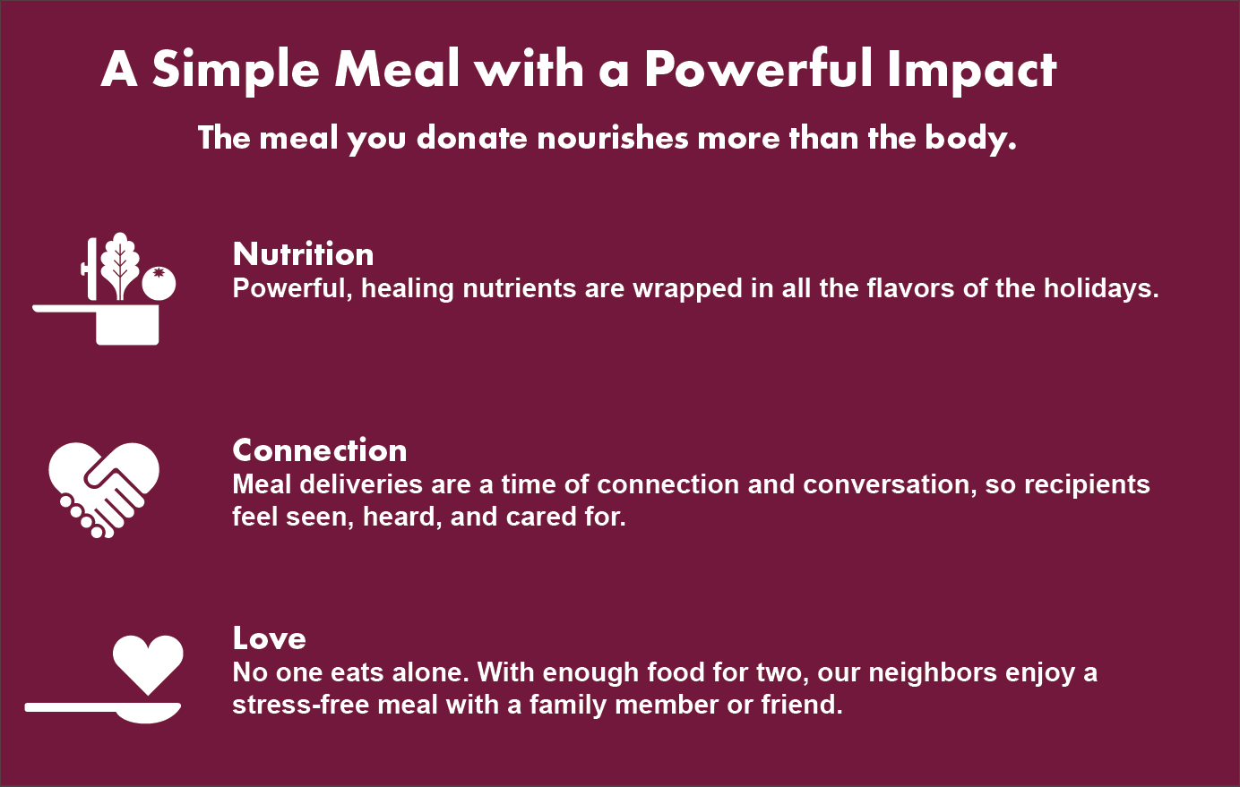 Holiday Meal Campaign